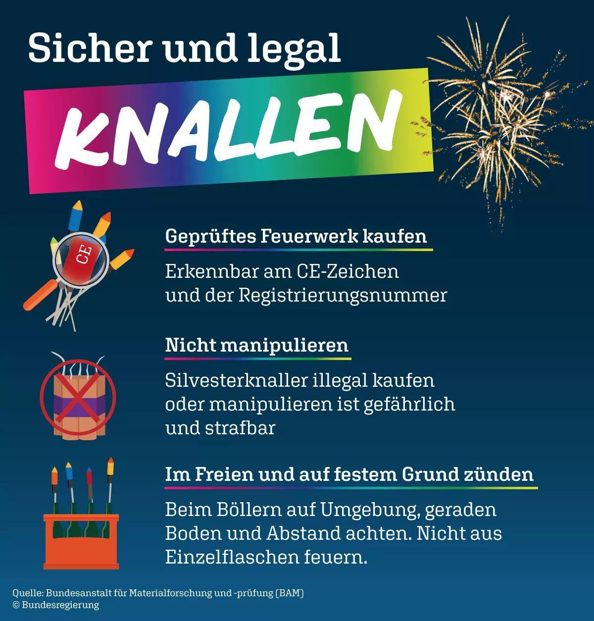 stadt_brandschutz/Sicher_und_legal.jpeg